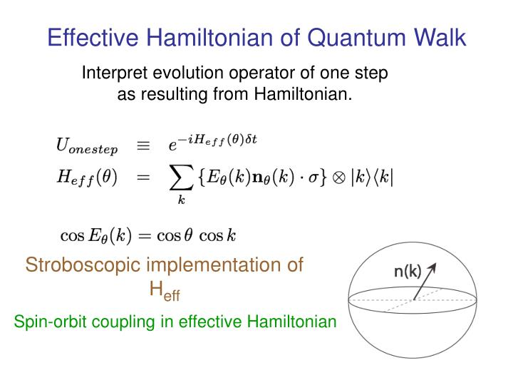 Effective Hamiltonian of Quantum Walk
