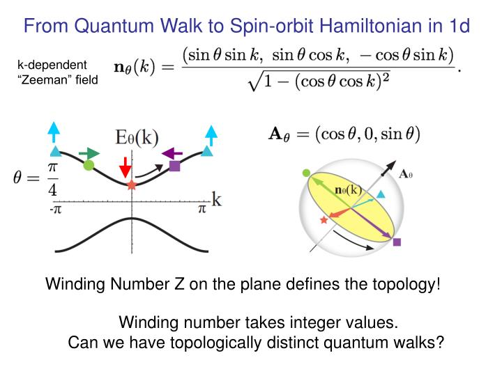 From Quantum Walk to Spin-orbit Hamiltonian in 1d