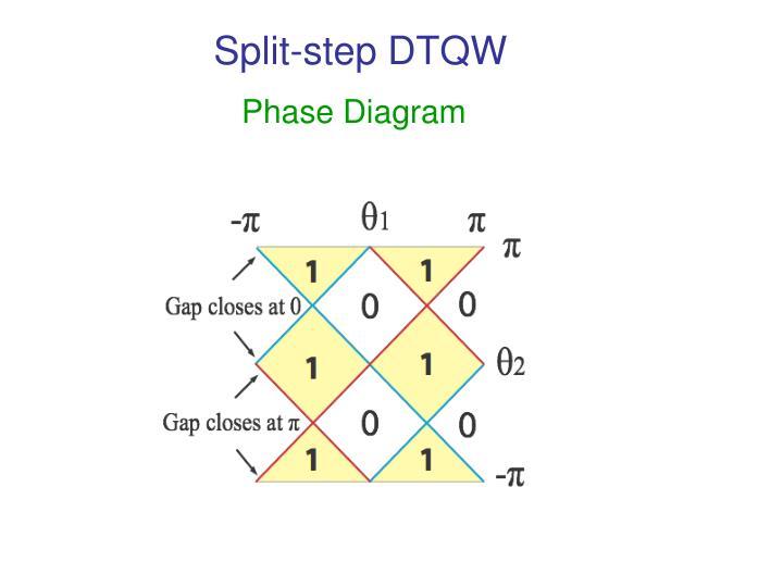 Split-step DTQW