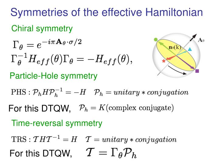 Symmetries of the effective Hamiltonian