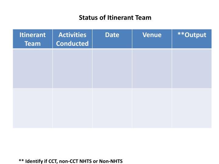 Status of Itinerant Team