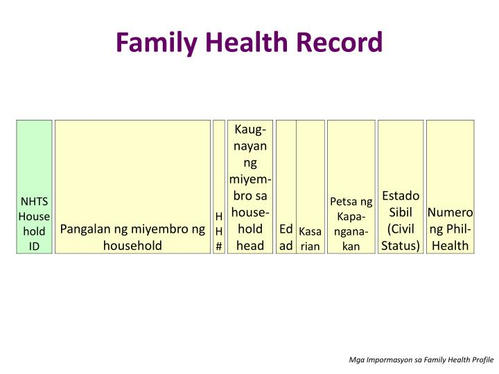 Family Health Record