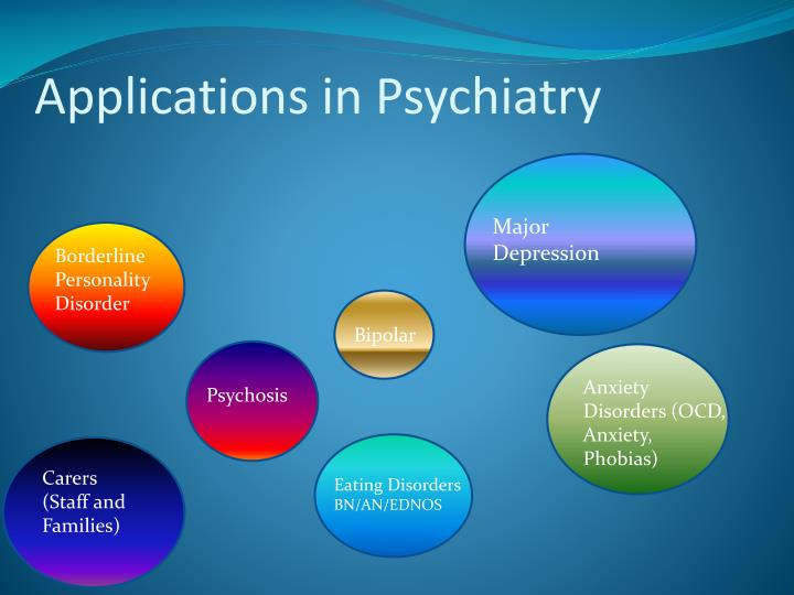 Applications in Psychiatry