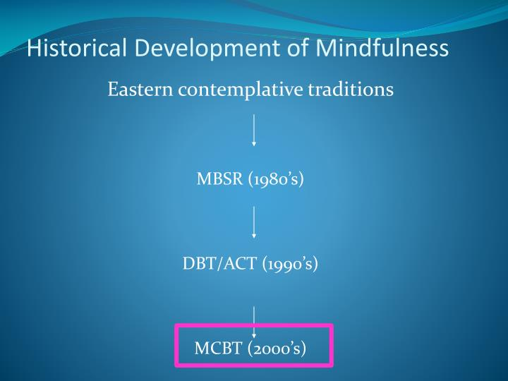 Historical development of mindfulness