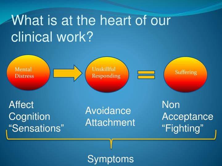 What is at the heart of our clinical work?