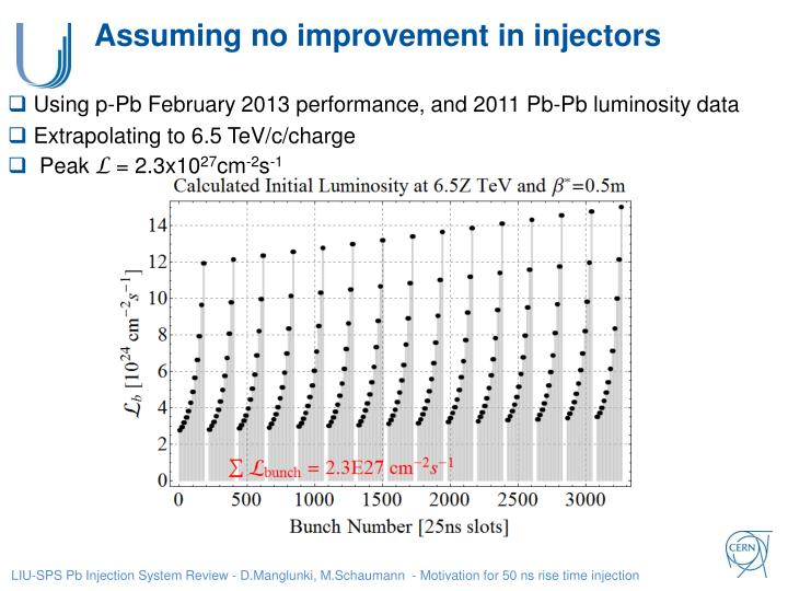 Assuming no improvement in injectors