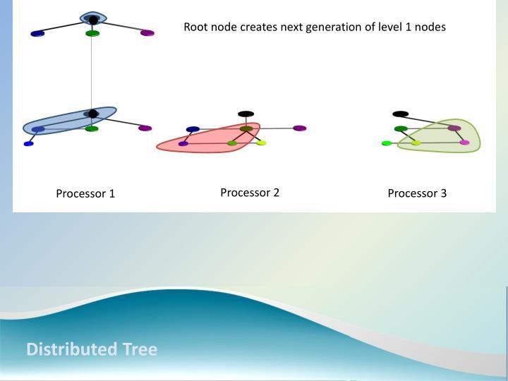 Root node creates next generation of level 1