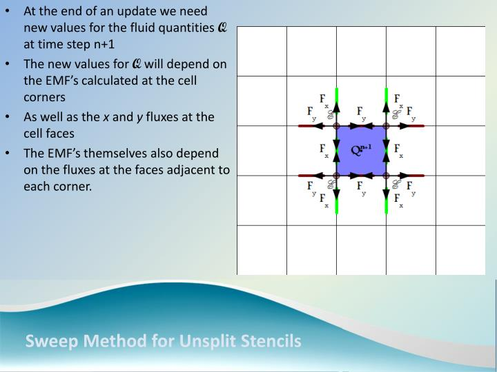 At the end of an update we need new values for the fluid quantities