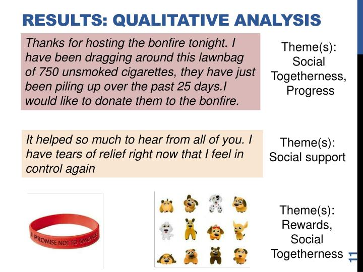 Results: Qualitative ANALYSIS