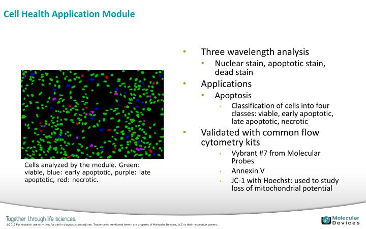 Cell Health Application Module