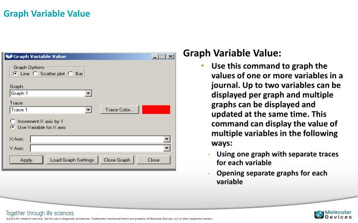 Graph Variable Value