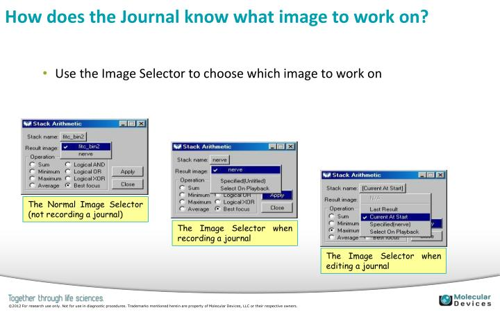 How does the Journal know what image to work on?