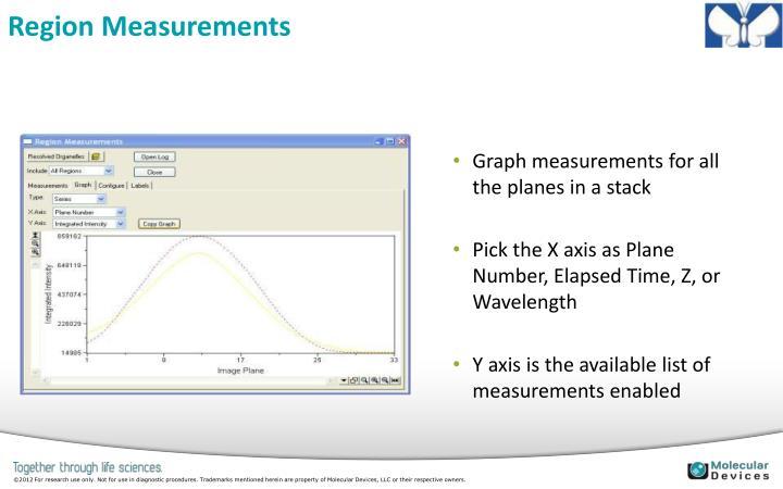 Region Measurements