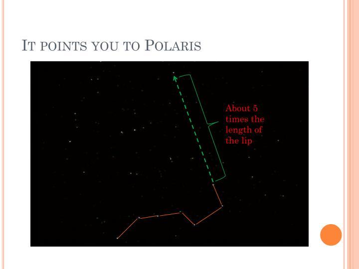 It points you to Polaris