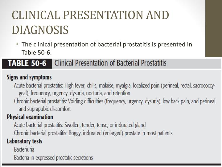 CLINICAL PRESENTATION AND