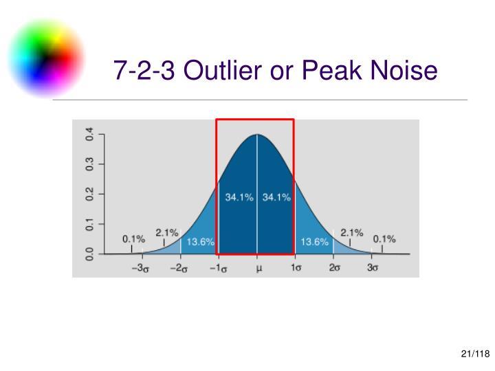 7-2-3 Outlier