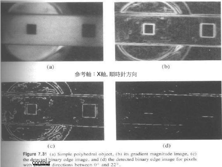7.4.1 Gradient Edge Detectors