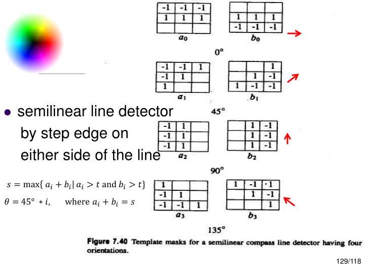 semilinear