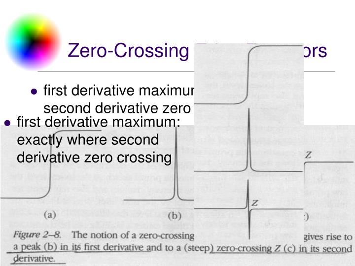 first derivative maximum: exactly where second derivative zero crossing