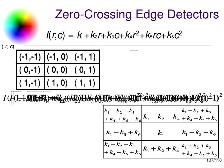 Zero-Crossing Edge Detectors