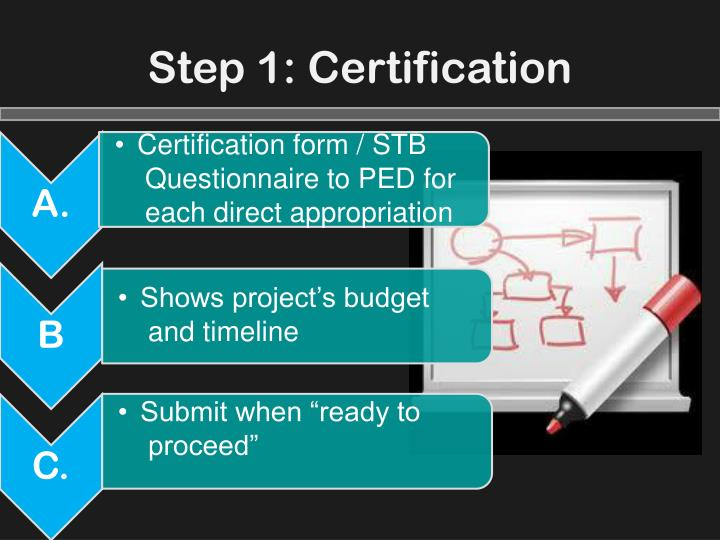 Step 1: Certification