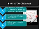 step 1 certification
