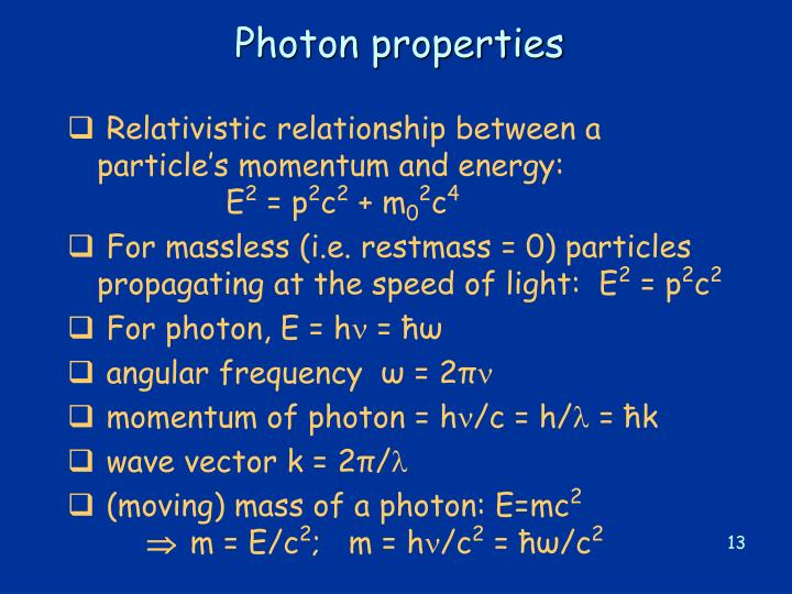 Photon properties