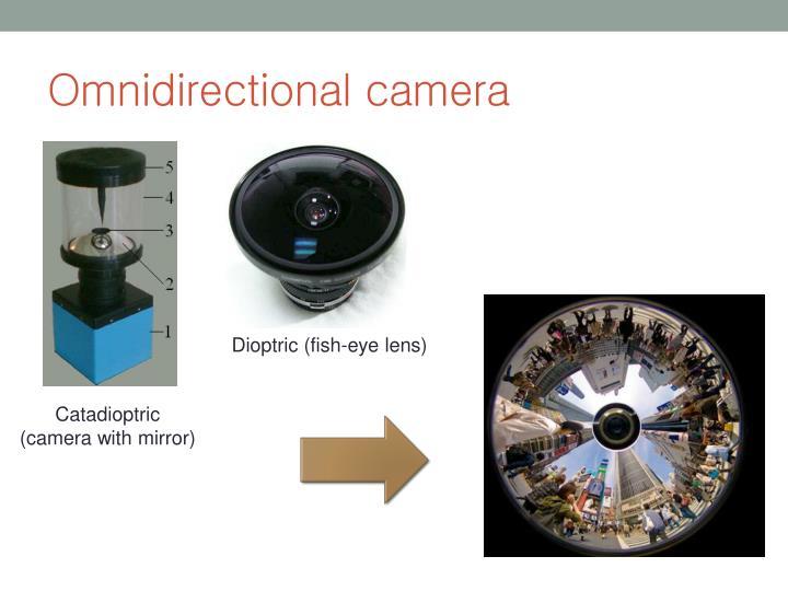 Omnidirectional camera