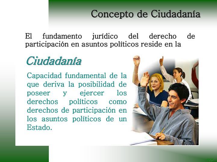 Concepto de Ciudadanía