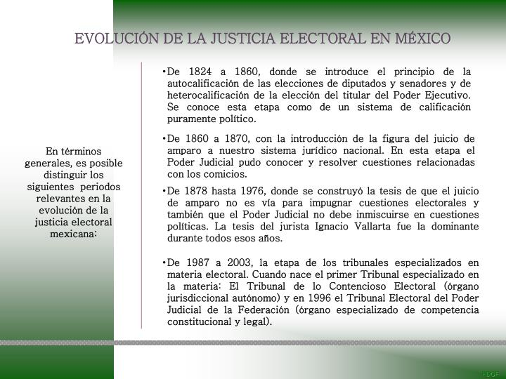 EVOLUCIÓN DE LA JUSTICIA ELECTORAL EN MÉXICO