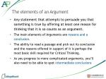 the elements of an argument1