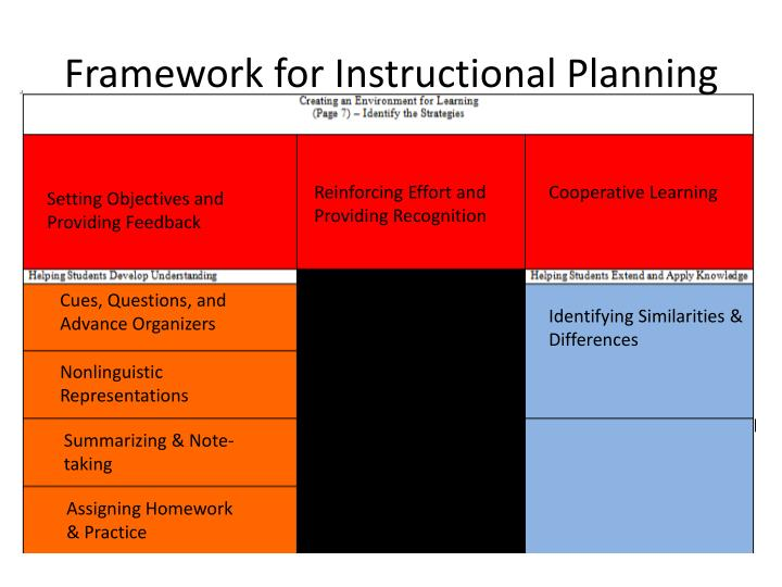 Framework for Instructional Planning