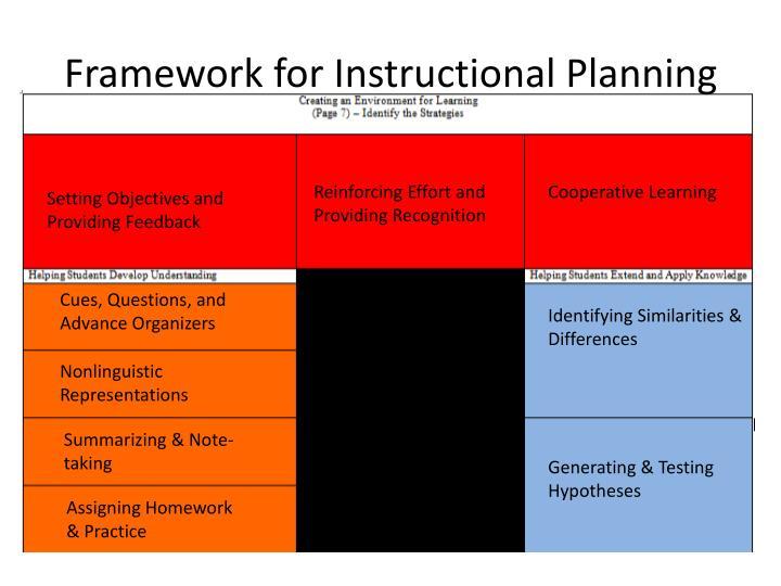 Framework for Instructional Planning