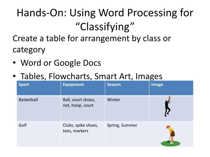 "Hands-On: Using Word Processing for ""Classifying"""