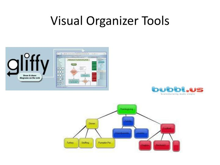 Visual Organizer Tools