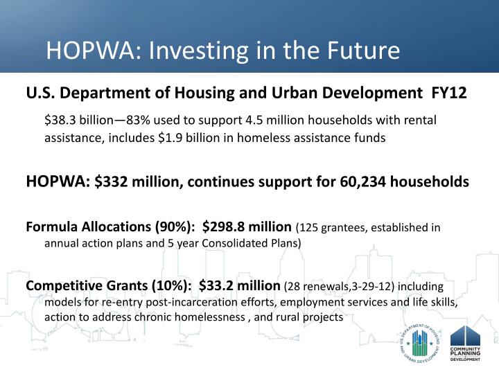 HOPWA: Investing in the Future