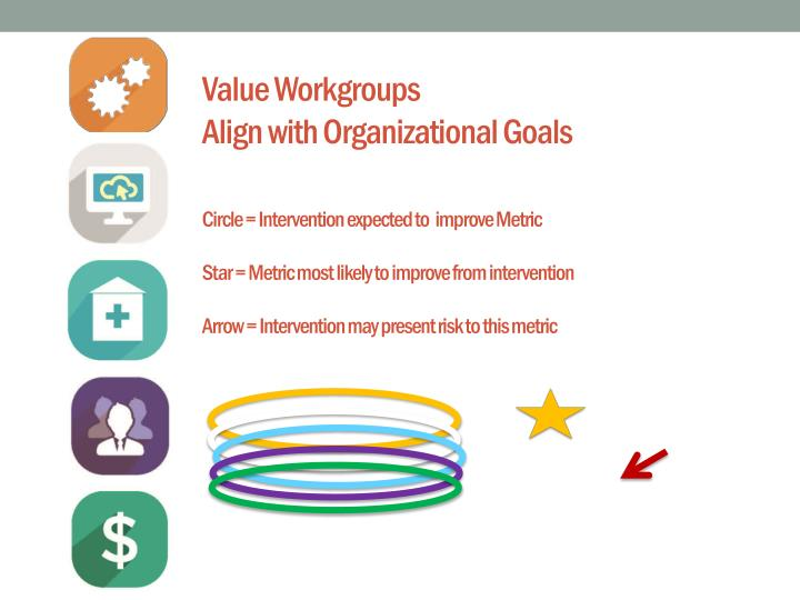 Value Workgroups