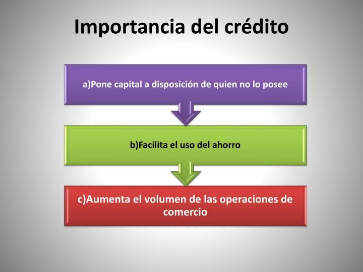 Importancia del crédito