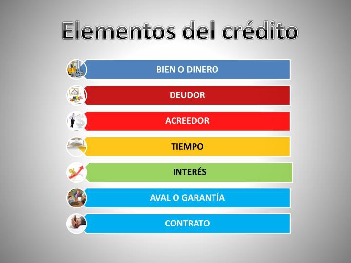 Elementos del crédito