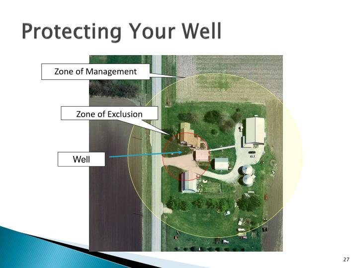 Protecting Your Well