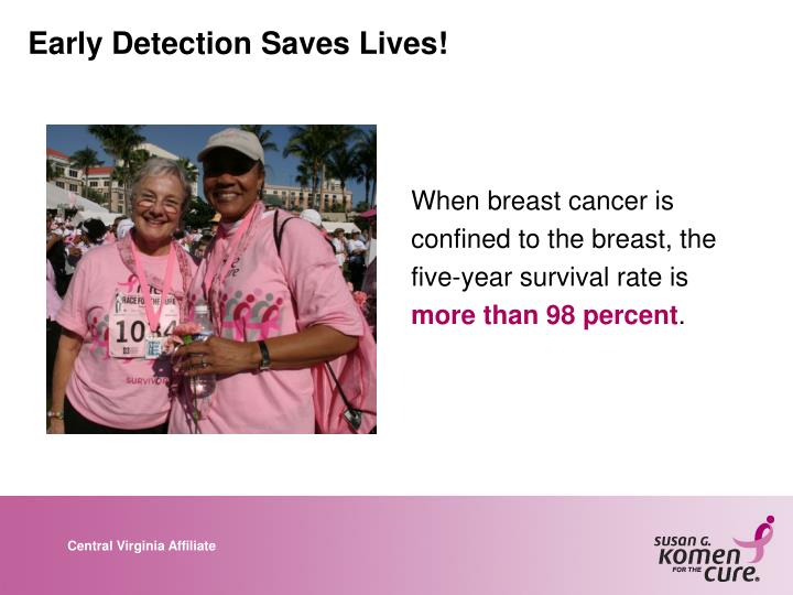 Early Detection Saves Lives!