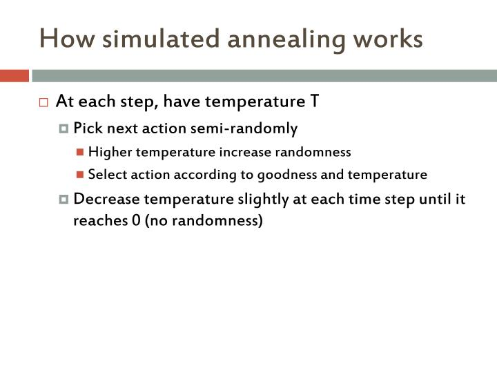 How simulated annealing works