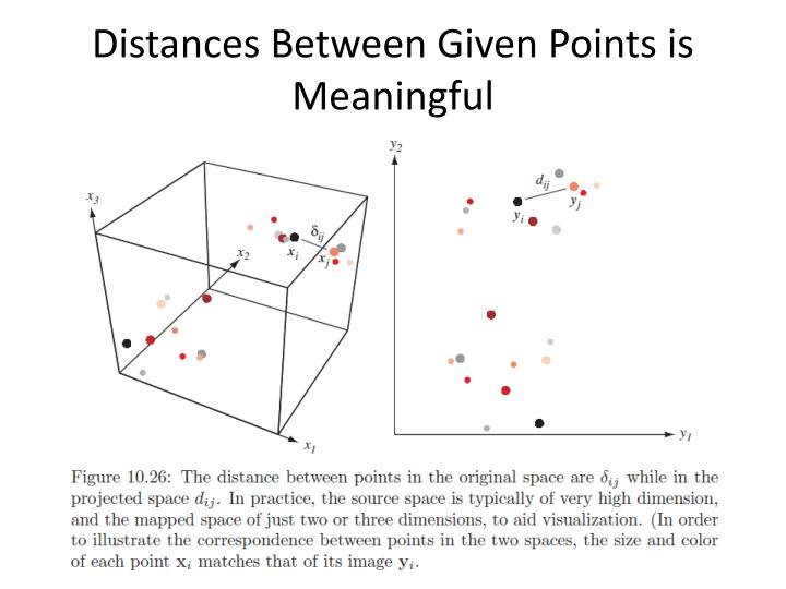 Distances between g iven p oints is meaningful