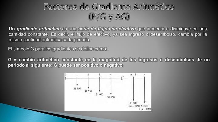 Factores de Gradiente Aritmético