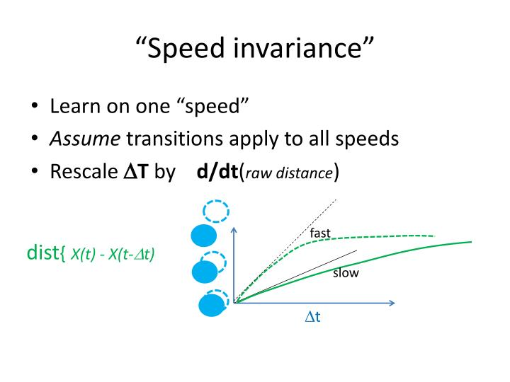 """Speed invariance"""