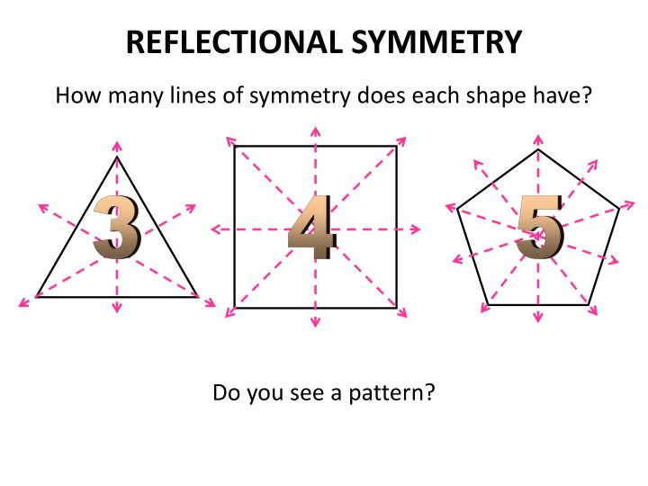 REFLECTIONAL SYMMETRY