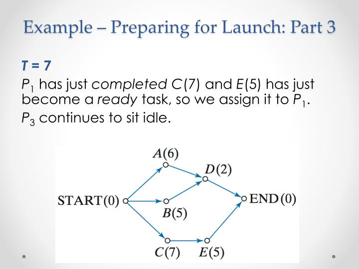 Example – Preparing for Launch: Part 3