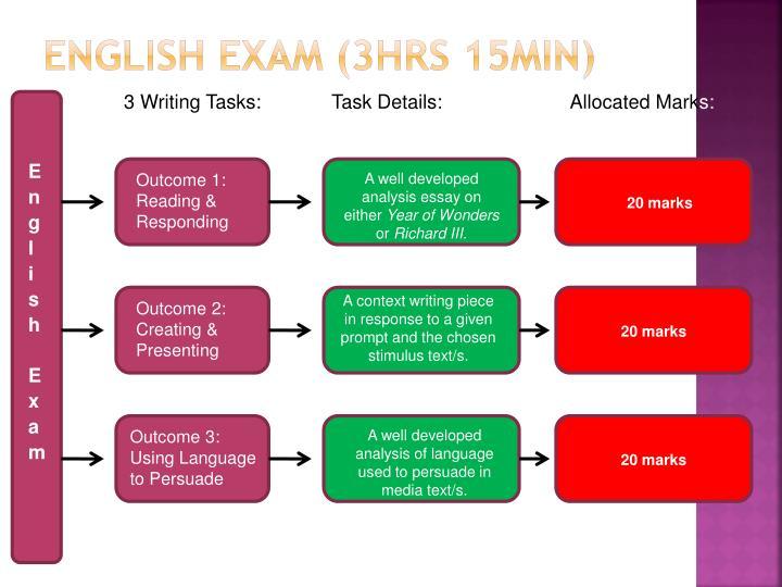 English Exam (