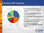 existing chp capacity