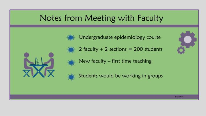 Notes from Meeting with Faculty